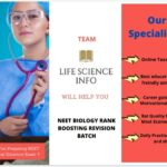 NEET BIOLOGY MEDICAL ENTRANCE RANK BOOSTING PRPGRAMME 2021